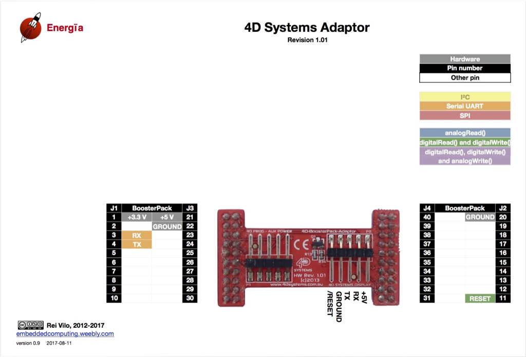 4D Systems BoosterPack Adaptor - Embedded Computing